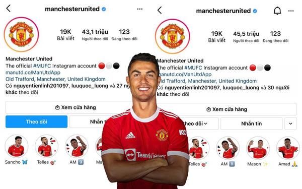 Tài khoản Instagram của Man Utd tăng đột biến khi Ronaldo trở về